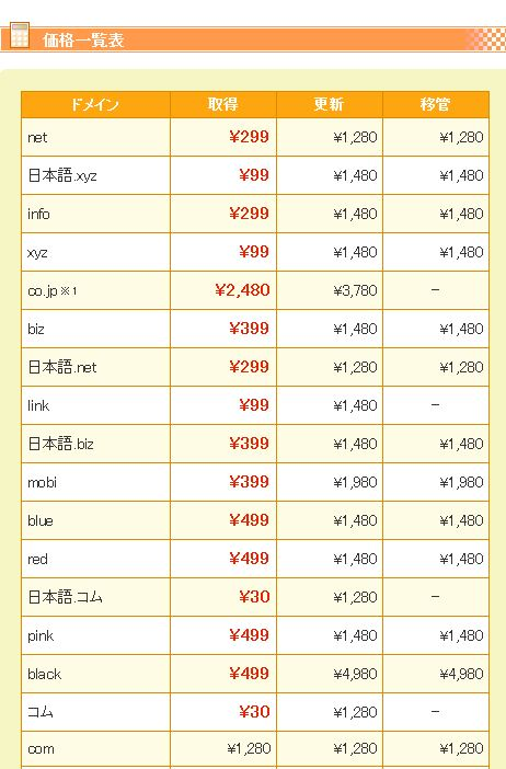 ムームードメイン価格一覧表